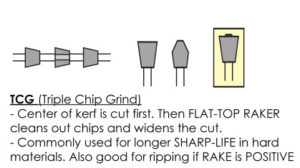 TCG Triple Chip Grind