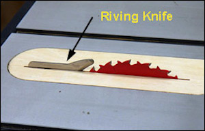 Riving knife on table saw